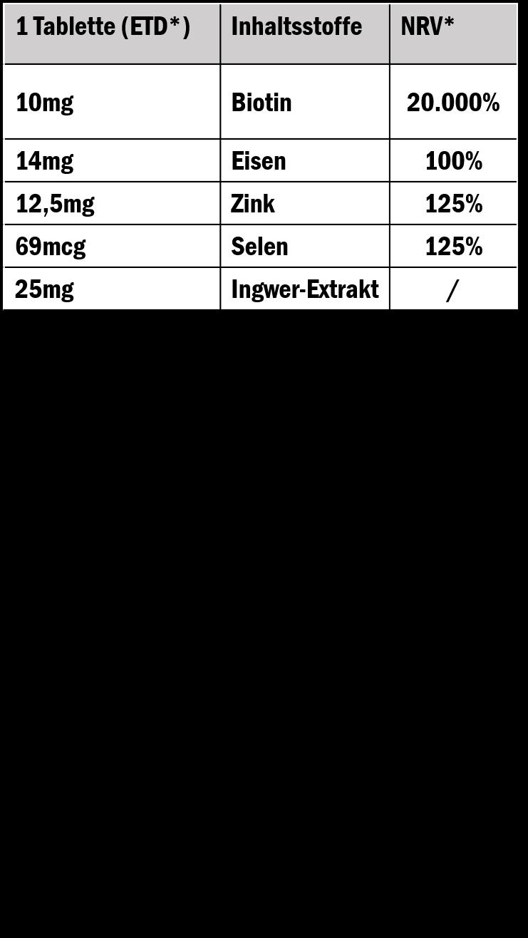 Biotin-Produktdetails