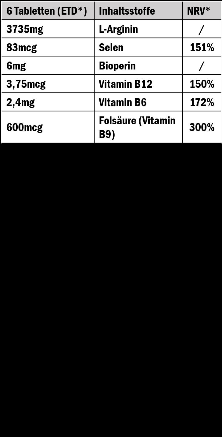 Arginin-Produktdetails-Juli-2017